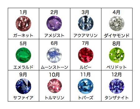 金のうんこ(宝石入り)